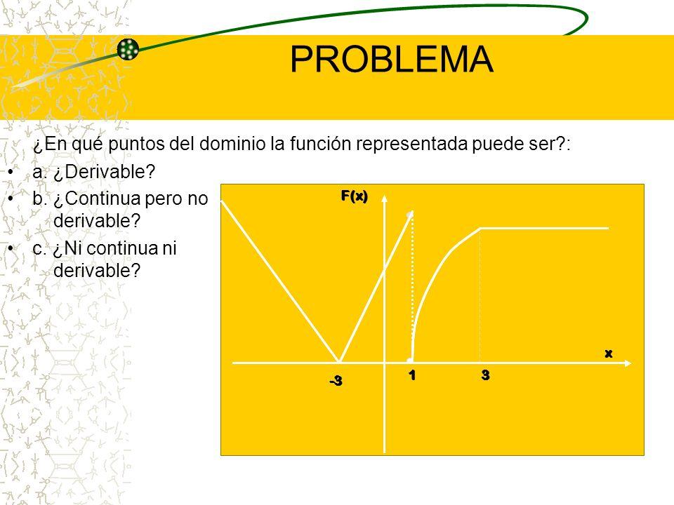 PROPOSICIÓN Si f(x) es derivable en un punto x=a, entonces es continua en ese punto NOTA: el recíproco NO es cierto!