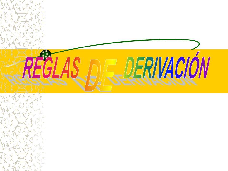 PROBLEMA ¿En qué puntos del dominio la función representada puede ser?: a. ¿Derivable? b. ¿Continua pero no derivable? c. ¿Ni continua ni derivable? -