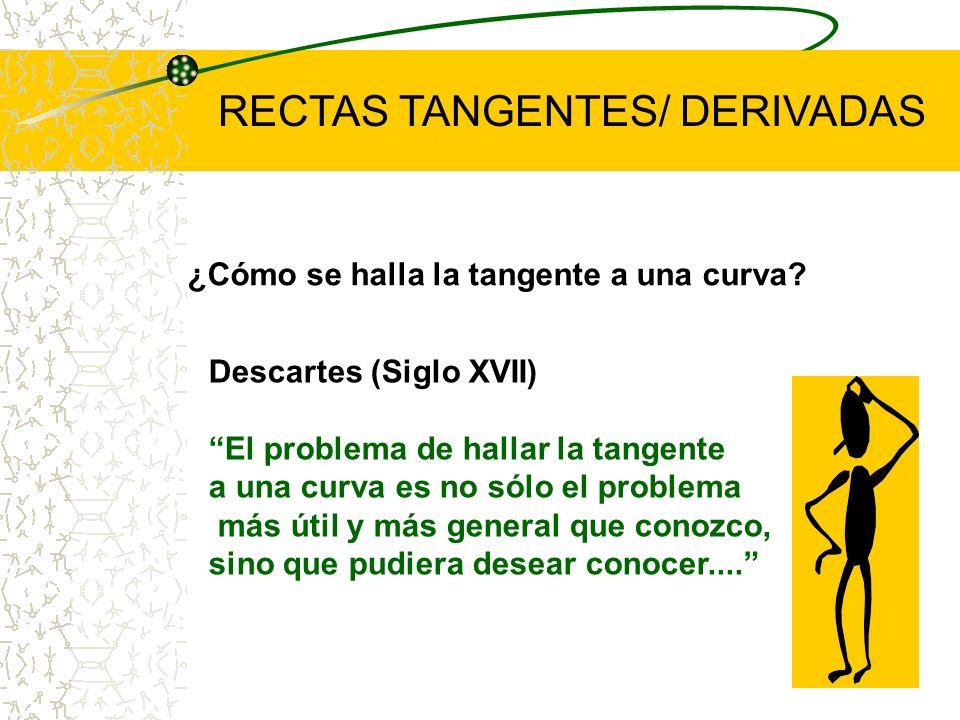 RECTAS TANGENTES A UNA CURVA f(x) LA DERIVADA DE UNA FUNCIÓN CONCEPTOS