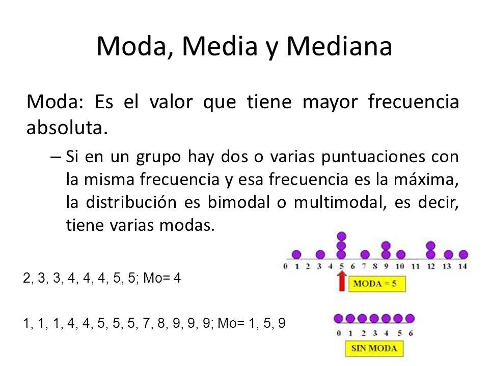 Moda, Media y Mediana Moda: Es el valor que tiene mayor frecuencia absoluta. – Si en un grupo hay dos o varias puntuaciones con la misma frecuencia y