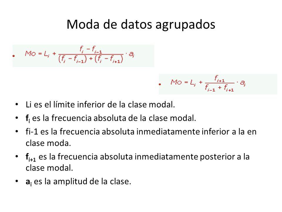 Moda de datos agrupados Li es el límite inferior de la clase modal. f i es la frecuencia absoluta de la clase modal. fi-1 es la frecuencia absoluta in