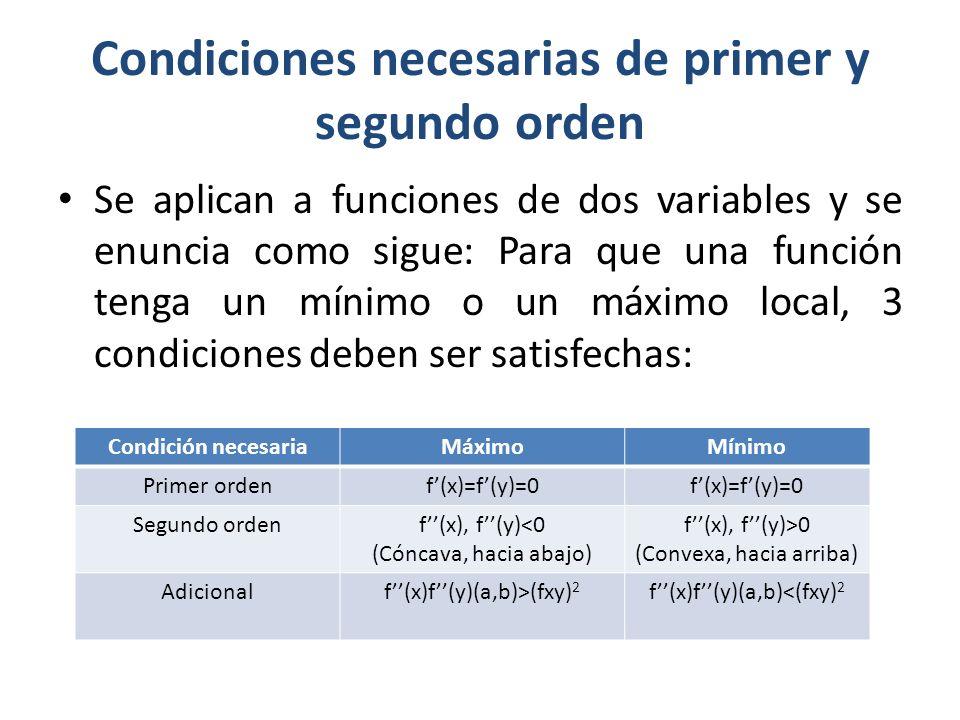 Condiciones necesarias de primer y segundo orden Se aplican a funciones de dos variables y se enuncia como sigue: Para que una función tenga un mínimo o un máximo local, 3 condiciones deben ser satisfechas: Condición necesariaMáximoMínimo Primer ordenf(x)=f(y)=0 Segundo ordenf(x), f(y)<0 (Cóncava, hacia abajo) f(x), f(y)>0 (Convexa, hacia arriba) Adicionalf(x)f(y)(a,b)>(fxy) 2 f(x)f(y)(a,b)<(fxy) 2