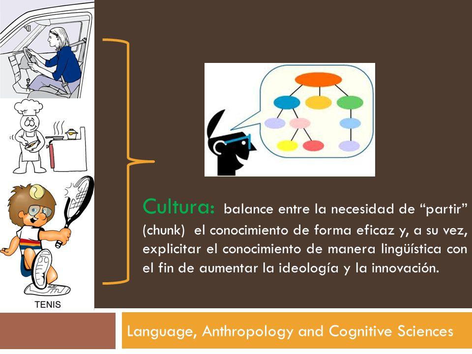 Language, Anthropology and Cognitive Sciences Cultura: balance entre la necesidad de partir (chunk) el conocimiento de forma eficaz y, a su vez, expli