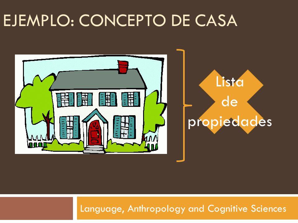 EJEMPLO: CONCEPTO DE CASA Language, Anthropology and Cognitive Sciences Lista de propiedades