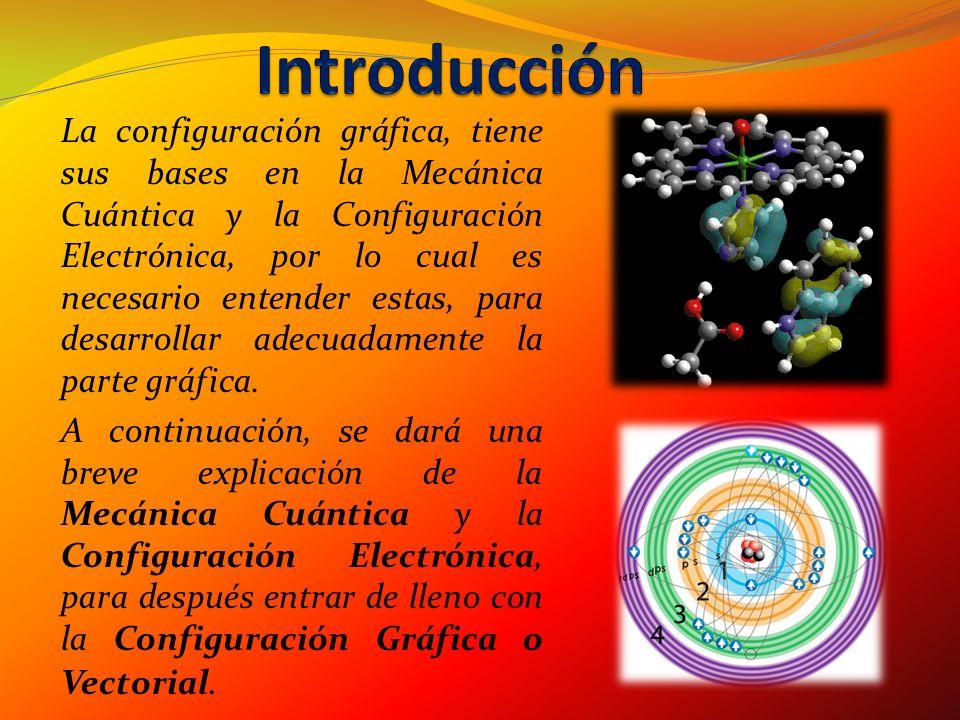 La configuración gráfica, tiene sus bases en la Mecánica Cuántica y la Configuración Electrónica, por lo cual es necesario entender estas, para desarr