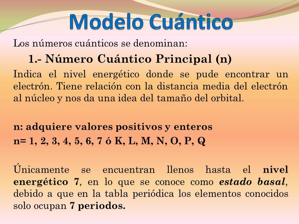 Los números cuánticos se denominan: 1.- Número Cuántico Principal (n) Indica el nivel energético donde se pude encontrar un electrón. Tiene relación c