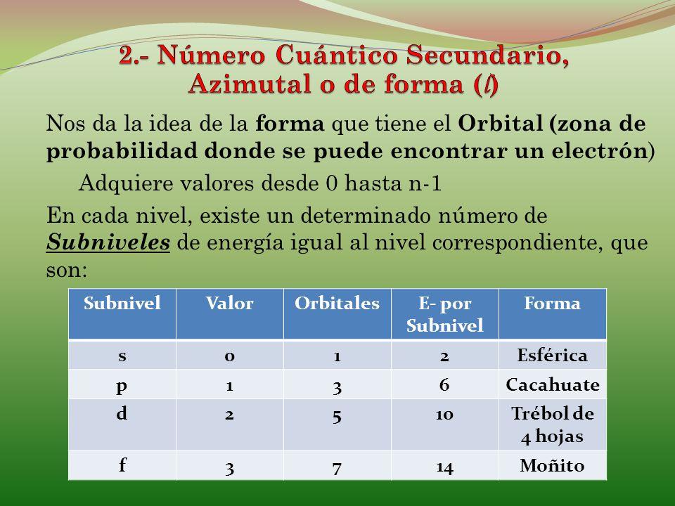 Nos da la idea de la forma que tiene el Orbital (zona de probabilidad donde se puede encontrar un electrón ) Adquiere valores desde 0 hasta n-1 En cad