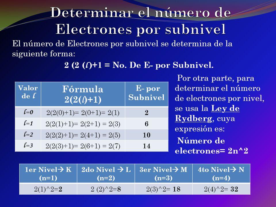 El número de Electrones por subnivel se determina de la siguiente forma: 2 (2 ( l )+1 = No. De E- por Subnivel. Por otra parte, para determinar el núm
