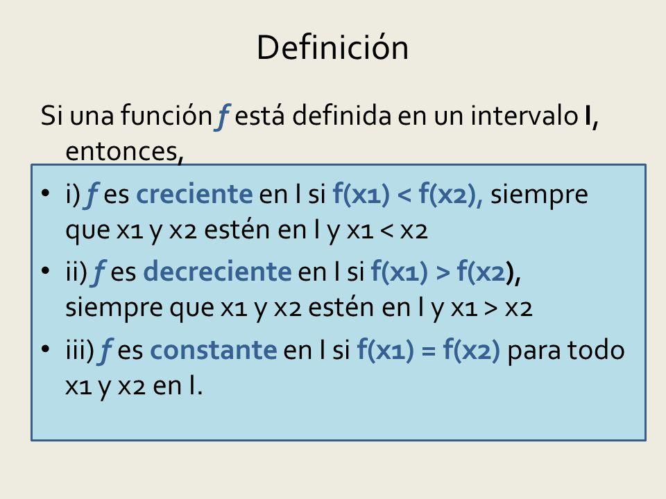 Definición Si una función f está definida en un intervalo I, entonces, i) f es creciente en I si f(x1) < f(x2), siempre que x1 y x2 estén en I y x1 < x2 ii) f es decreciente en I si f(x1) > f(x2), siempre que x1 y x2 estén en I y x1 > x2 iii) f es constante en I si f(x1) = f(x2) para todo x1 y x2 en I.