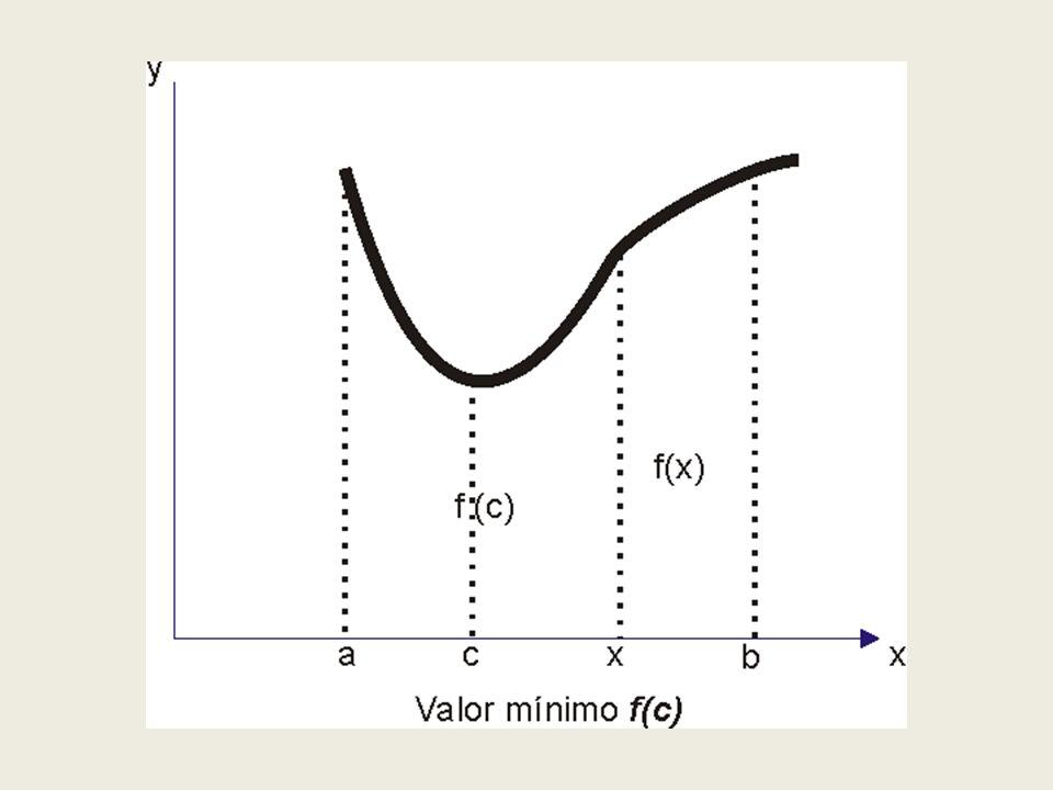 Teorema Si una función f es continua en un intervalo cerrado [a, b], entonces f alcanza sus valores máximo y mínimo por lo menos una vez en el intervalo.