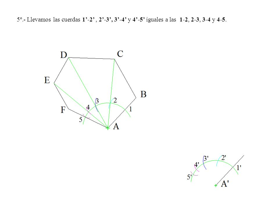 5º.- Llevamos las cuerdas 1-2, 2-3, 3-4 y 4-5 iguales a las 1-2, 2-3, 3-4 y 4-5.