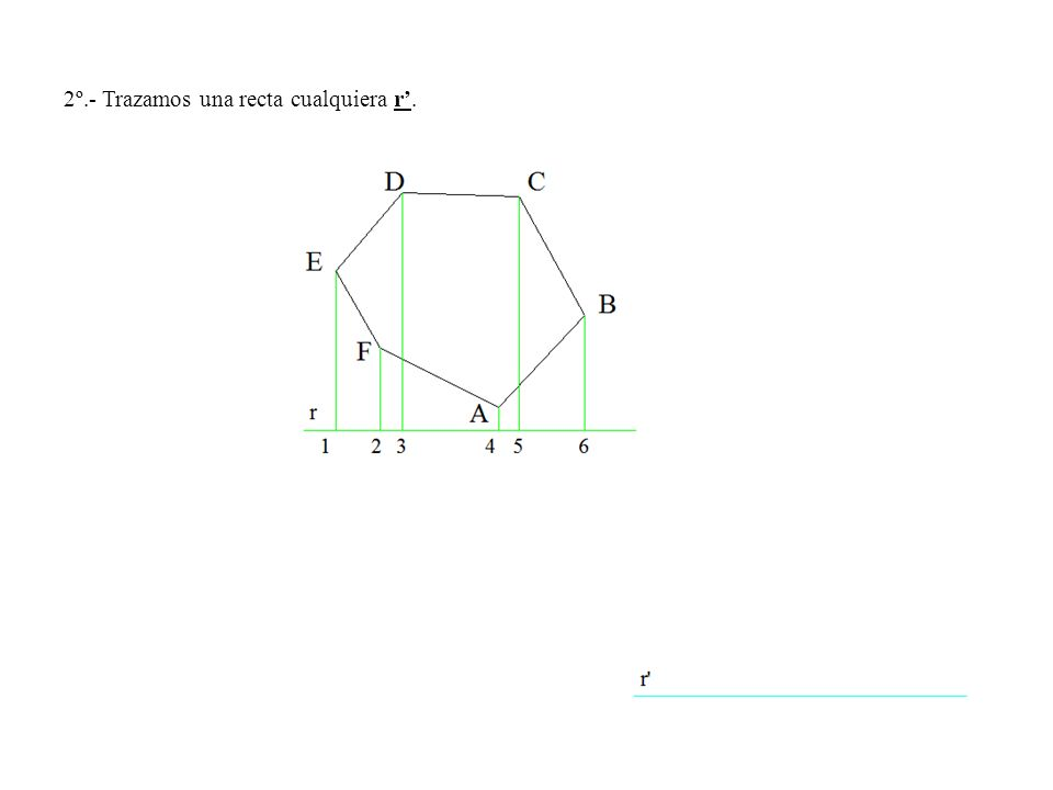2º.- Trazamos una recta cualquiera r.