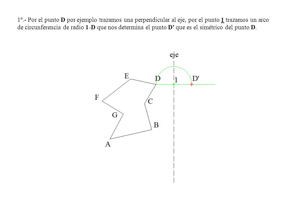 1º.- Por el punto D por ejemplo trazamos una perpendicular al eje, por el punto 1 trazamos un arco de circunferencia de radio 1-D que nos determina el
