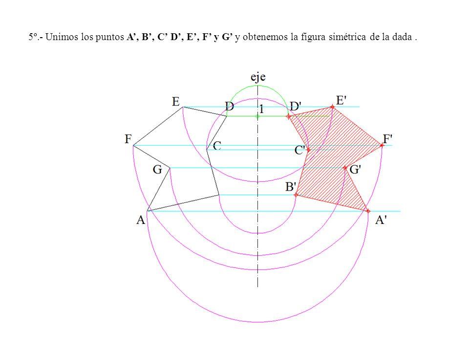 5º.- Unimos los puntos A, B, C D, E, F y G y obtenemos la figura simétrica de la dada.