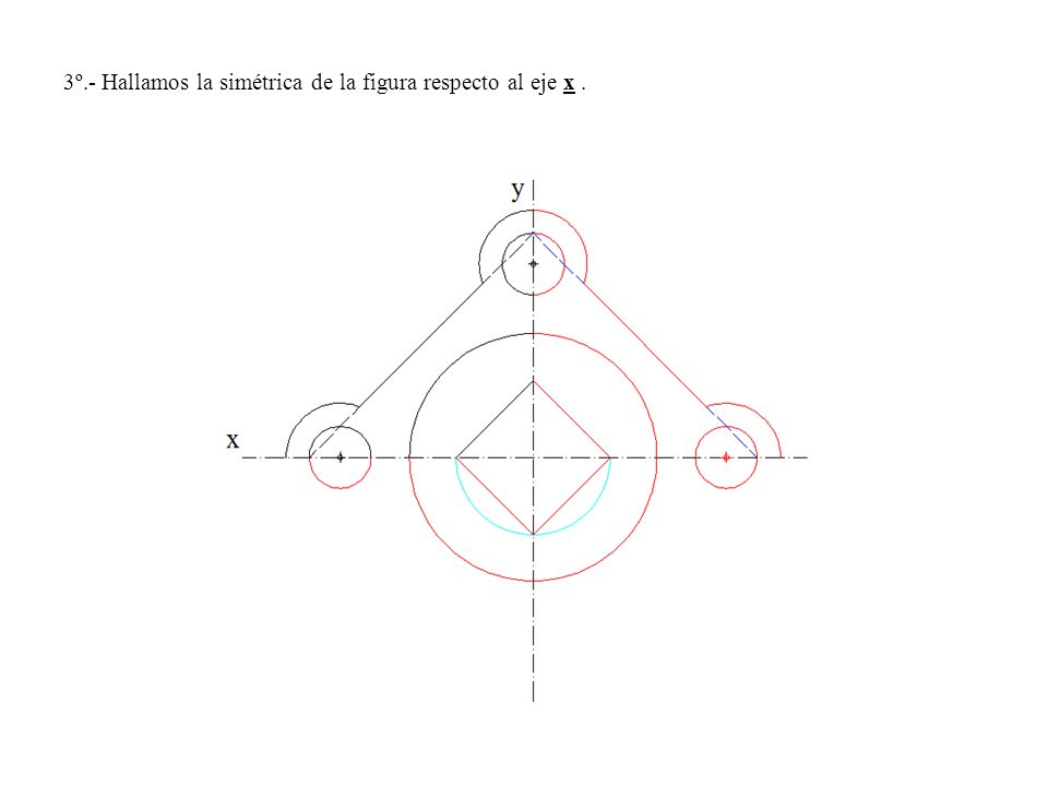 3º.- Hallamos la simétrica de la figura respecto al eje x.