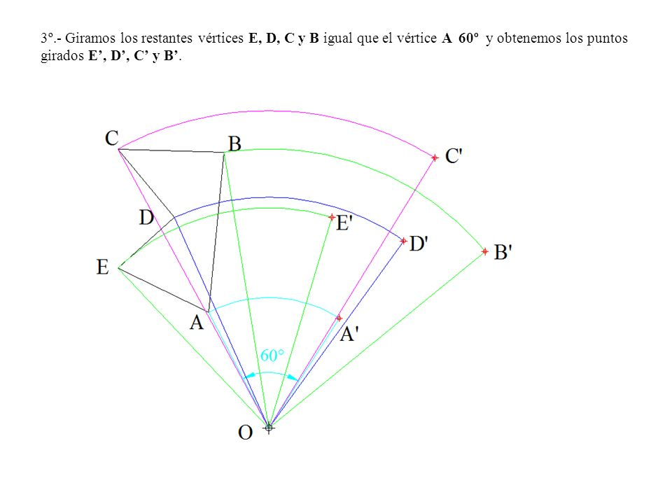 3º.- Giramos los restantes vértices E, D, C y B igual que el vértice A 60º y obtenemos los puntos girados E, D, C y B.