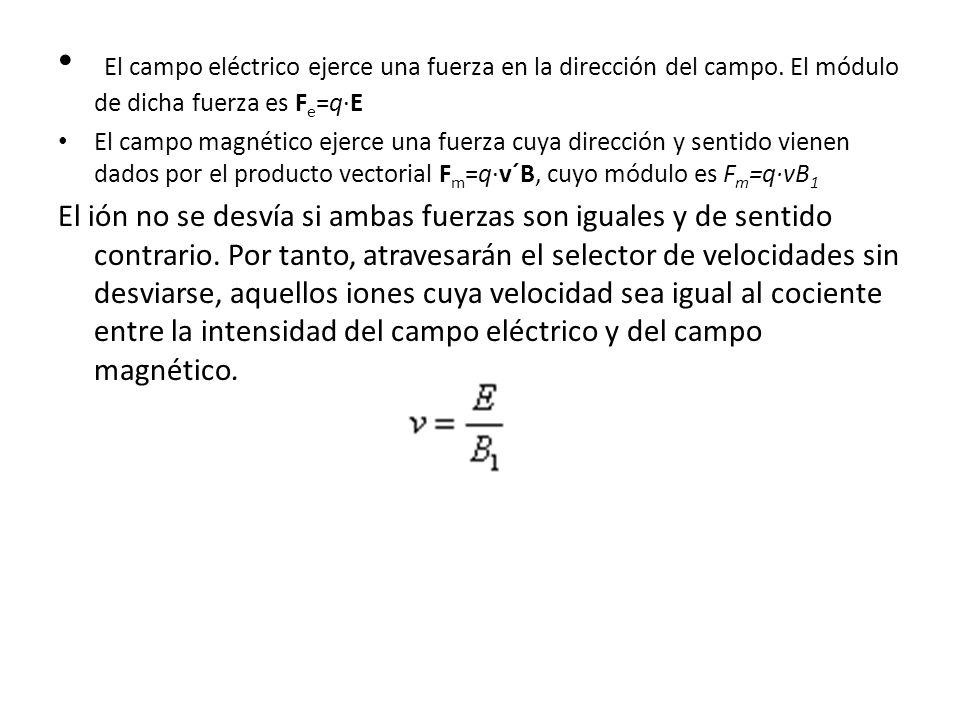 El campo eléctrico ejerce una fuerza en la dirección del campo.
