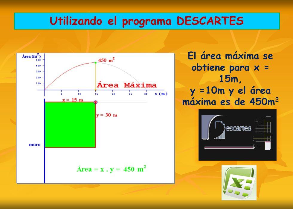 Utilizando el programa DESCARTES El área máxima se obtiene para x = 15m, y =10m y el área máxima es de 450m 2