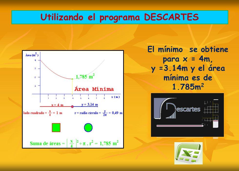 Utilizando el programa DESCARTES El mínimo se obtiene para x = 4m, y =3.14m y el área mínima es de 1.785m 2