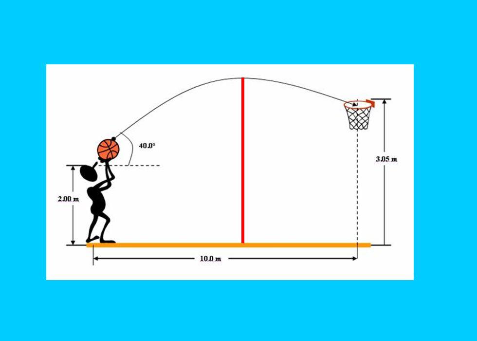 Como tiene la forma de la ecuación PROBLEMA 4 Un alumno desea construir en la finca de sus padres un parterre (jardín en forma de sector circular) con un perímetro de 8m.