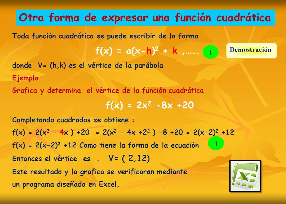Toda función cuadrática se puede escribir de la forma f(x) = a(x-h) 2 + k,….. donde V= (h,k) es el vértice de la parábola Ejemplo Grafica y determina