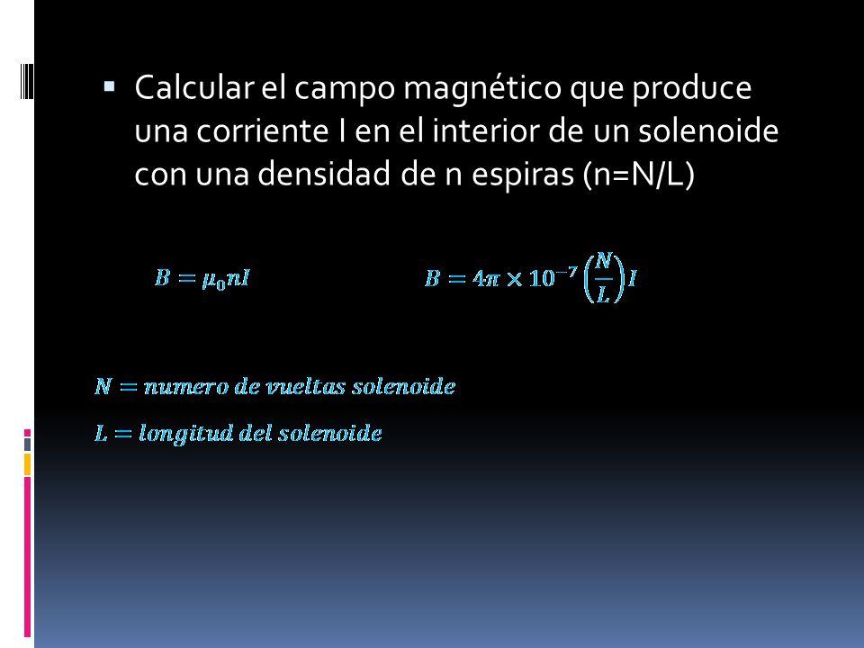 Calcular el campo magnético que produce una corriente I en el interior de un solenoide con una densidad de n espiras (n=N/L)