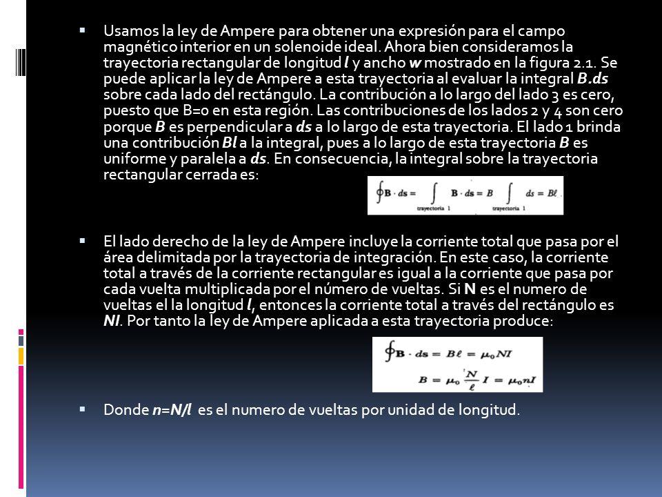 Usamos la ley de Ampere para obtener una expresión para el campo magnético interior en un solenoide ideal. Ahora bien consideramos la trayectoria rect