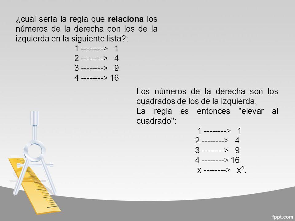 ¿cuál sería la regla que relaciona los números de la derecha con los de la izquierda en la siguiente lista?: 1 --------> 1 2 --------> 4 3 --------> 9 4 --------> 16 Los números de la derecha son los cuadrados de los de la izquierda.