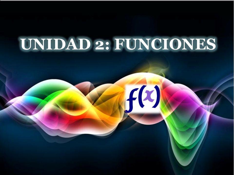 Page 12 2.2 Función inyectiva, suprayectiva y biyectiva Inyectivo, sobreyectivo y biyectivo te dan información sobre el comportamiento de una función.