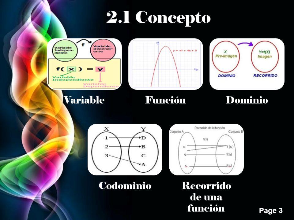 Page 3 2.1 Concepto VariableFunciónDominio CodominioRecorrido de una función