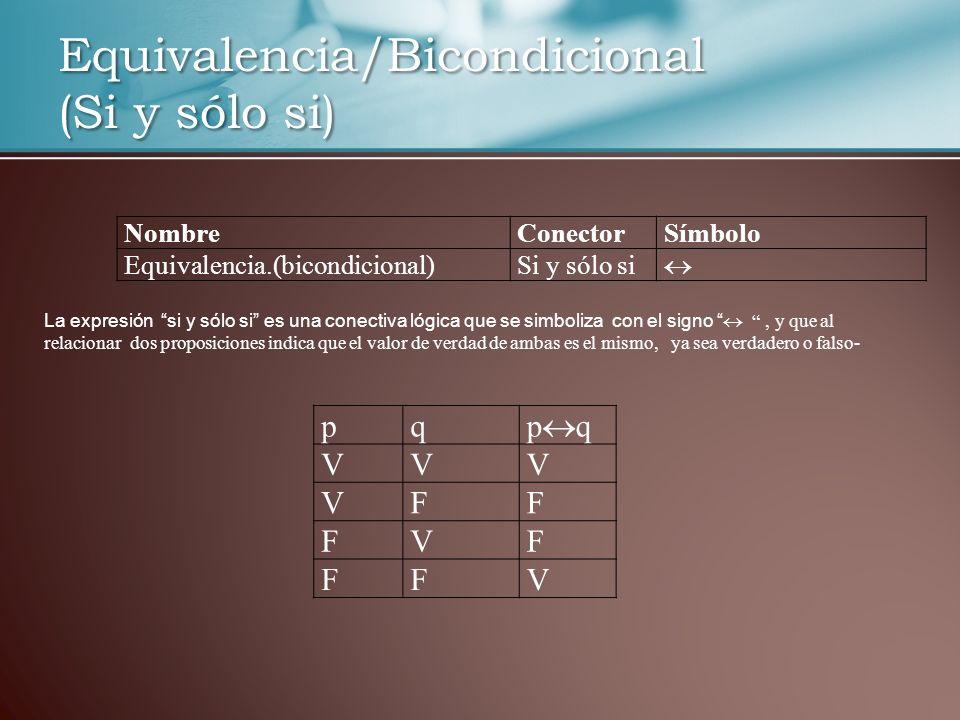 Equivalencia/Bicondicional (Si y sólo si) NombreConectorSímbolo Equivalencia.(bicondicional)Si y sólo si La expresión si y sólo si es una conectiva ló