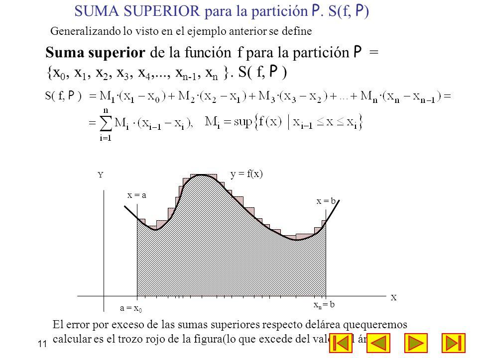 11 Suma superior de la función f para la partición P = {x 0, x 1, x 2, x 3, x 4,..., x n-1, x n }. S( f, P ) SUMA SUPERIOR para la partición P. S(f, P