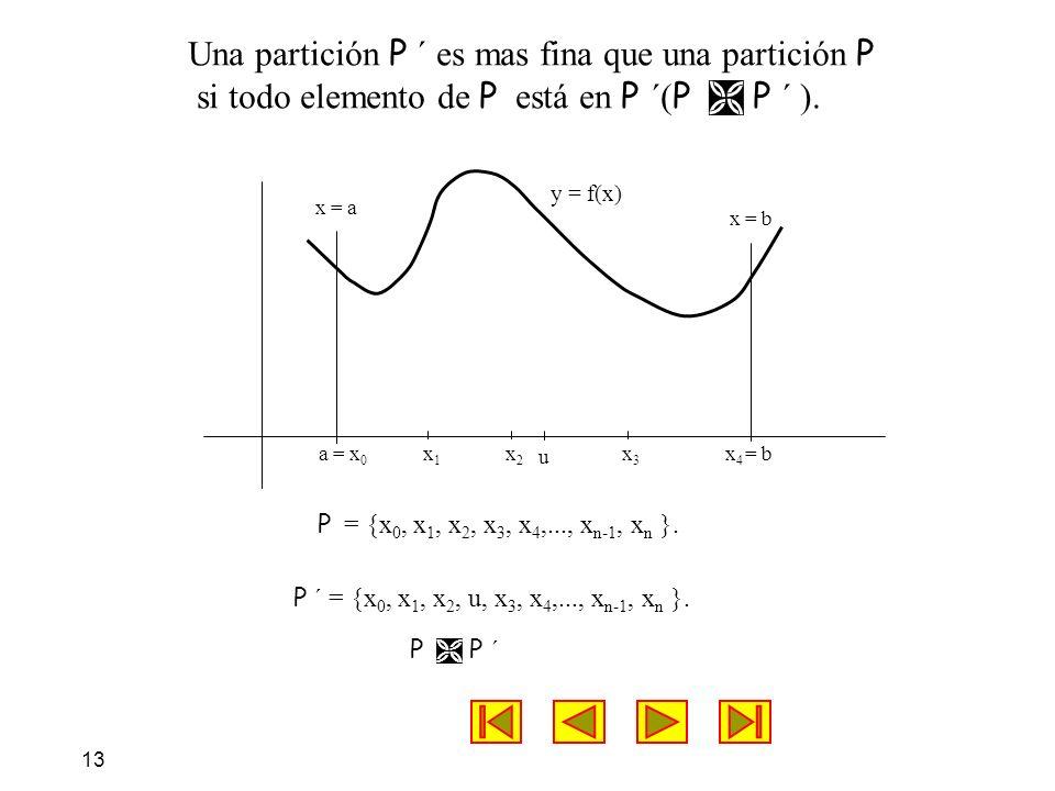 13 Una partición P ´ es mas fina que una partición P si todo elemento de P está en P ´( P P ´ ). P = {x 0, x 1, x 2, x 3, x 4,..., x n-1, x n }. P ´ =