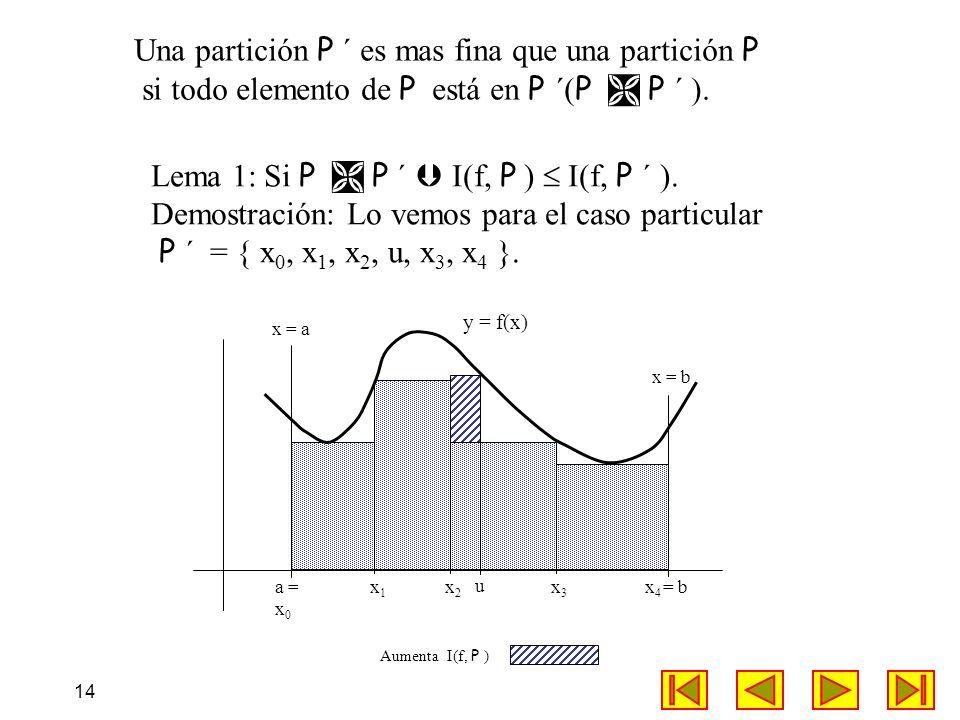 14 Una partición P ´ es mas fina que una partición P si todo elemento de P está en P ´( P P ´ ). Lema 1: Si P P ´ I(f, P ) I(f, P ´ ). Demostración: L