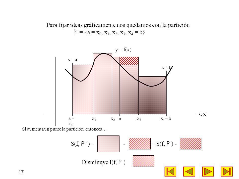 17 OX x1x1 x2x2 x3x3 a = x 0 x 4 = b Para fijar ideas gráficamente nos quedamos con la partición P = {a = x 0, x 1, x 2, x 3, x 4 = b} u Si aumenta un