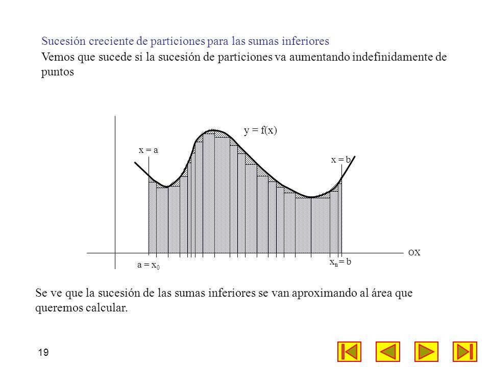 19 Sucesión creciente de particiones para las sumas inferiores OX a = x 0 x n = b y = f(x) Se ve que la sucesión de las sumas inferiores se van aproxi