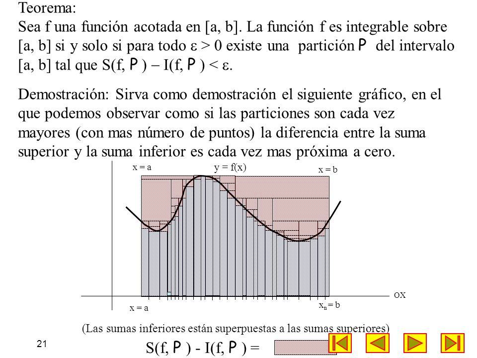21 y = f(x) OX x = a x n = b Teorema: Sea f una función acotada en [a, b]. La función f es integrable sobre [a, b] si y solo si para todo > 0 existe u