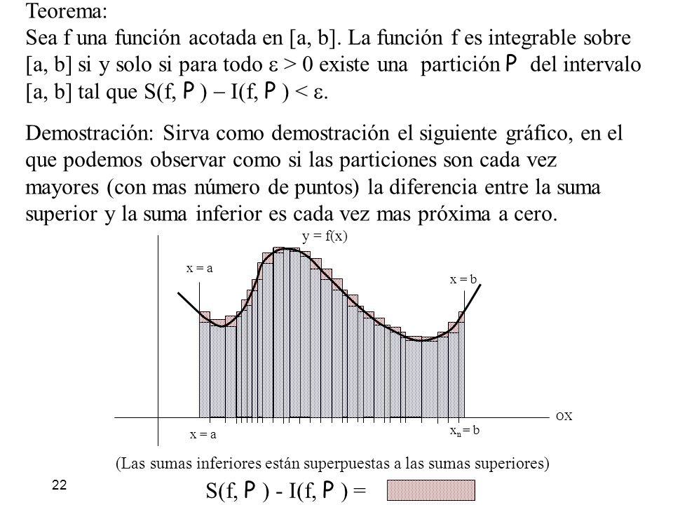 22 OX x = a x n = b Teorema: Sea f una función acotada en [a, b]. La función f es integrable sobre [a, b] si y solo si para todo > 0 existe una partic