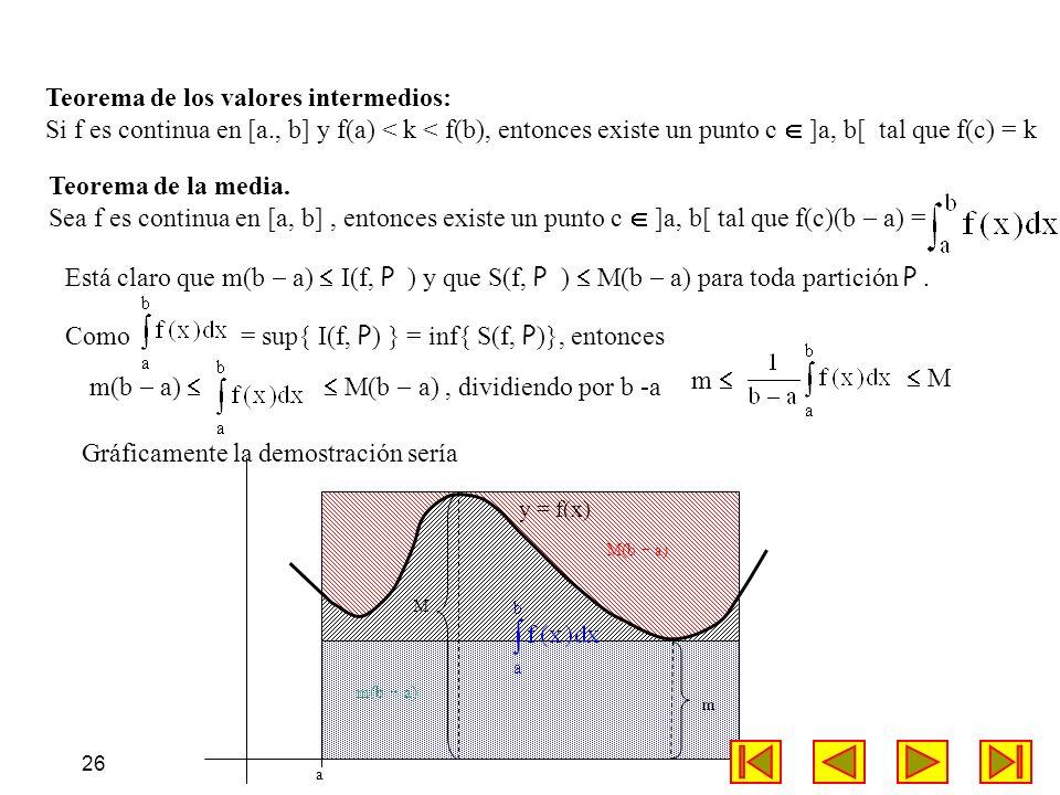 26 Teorema de los valores intermedios: Si f es continua en [a., b] y f(a) < k < f(b), entonces existe un punto c ]a, b[ tal que f(c) = k Teorema de la