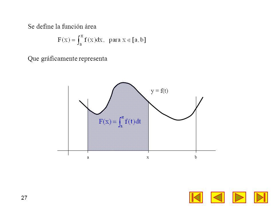 27 Se define la función área Que gráficamente representa a x b y = f(t)