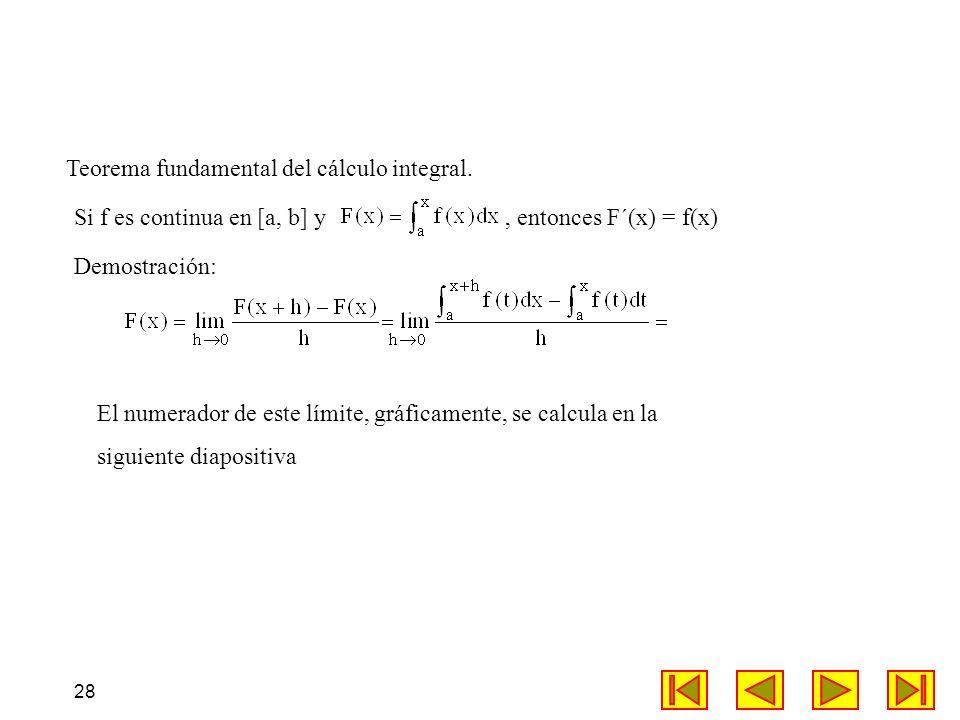 28 Teorema fundamental del cálculo integral. Si f es continua en [a, b] y, entonces F´(x) = f(x) Demostración: El numerador de este límite, gráficamen