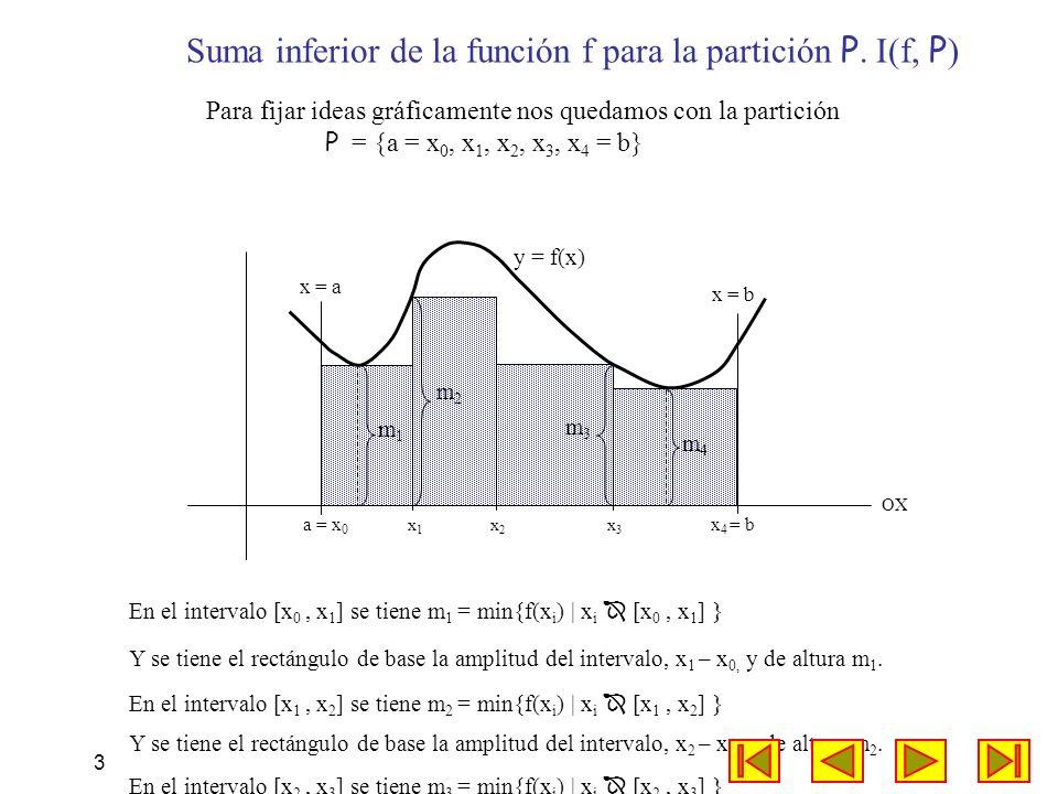 3 x = a x = b OX Suma inferior de la función f para la partición P. I(f, P ) Para fijar ideas gráficamente nos quedamos con la partición P = {a = x 0,