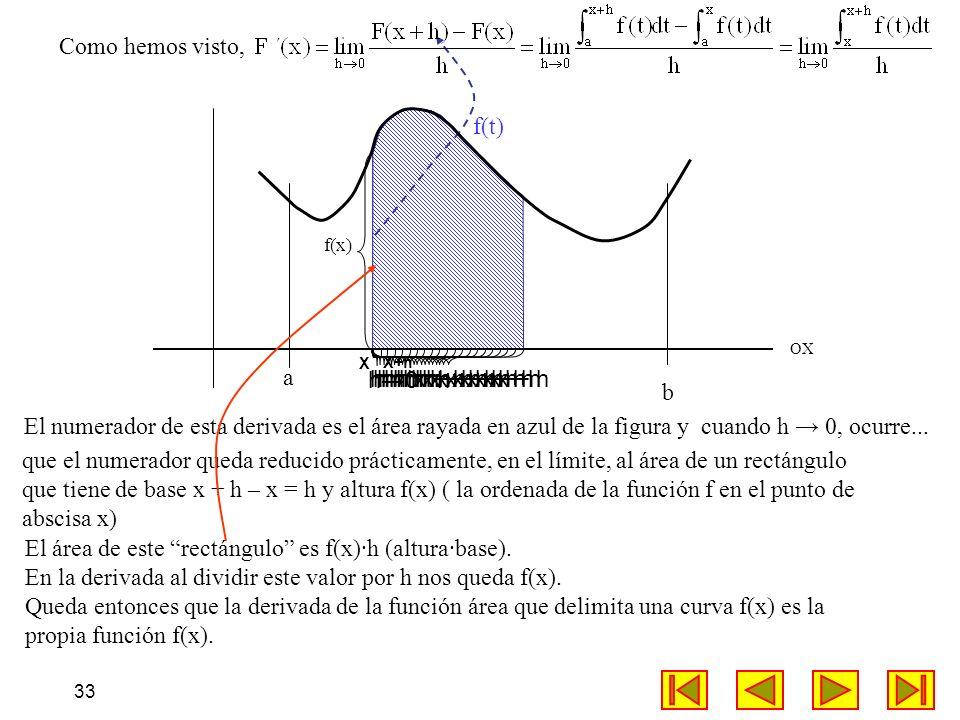 33 Como hemos visto, que el numerador queda reducido prácticamente, en el límite, al área de un rectángulo que tiene de base x + h – x = h y altura f(