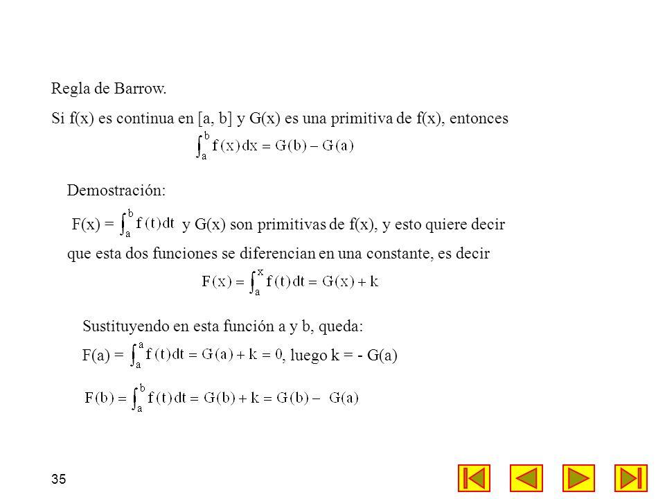 35 Regla de Barrow. Si f(x) es continua en [a, b] y G(x) es una primitiva de f(x), entonces Demostración: F(x) = y G(x) son primitivas de f(x), y esto