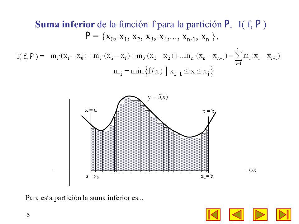 5 Suma inferior de la función f para la partición P. I( f, P ) P = {x 0, x 1, x 2, x 3, x 4,..., x n-1, x n }. x = a x = b OX a = x 0 x n = b Para est