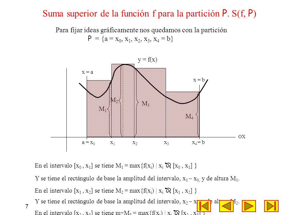 7 x = a x = b OX x1x1 x2x2 x3x3 M2M2 M1M1 M3M3 M4M4 S(f, P ) = M 1 (x 1 - x 0 ) + M 2 (x 2 - x 1 )+ M 3 (x 3 - x 2 ) + M 4 (x 4 - x 3 ) = En el interv