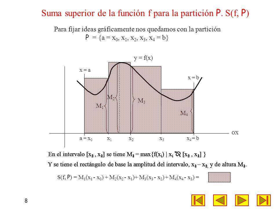 8 x = a x = b OX x1x1 x2x2 x3x3 M2M2 M1M1 M3M3 M4M4 S(f, P ) = M 1 (x 1 - x 0 ) + M 2 (x 2 - x 1 )+ M 3 (x 3 - x 2 ) + M 4 (x 4 - x 3 ) = En el interv