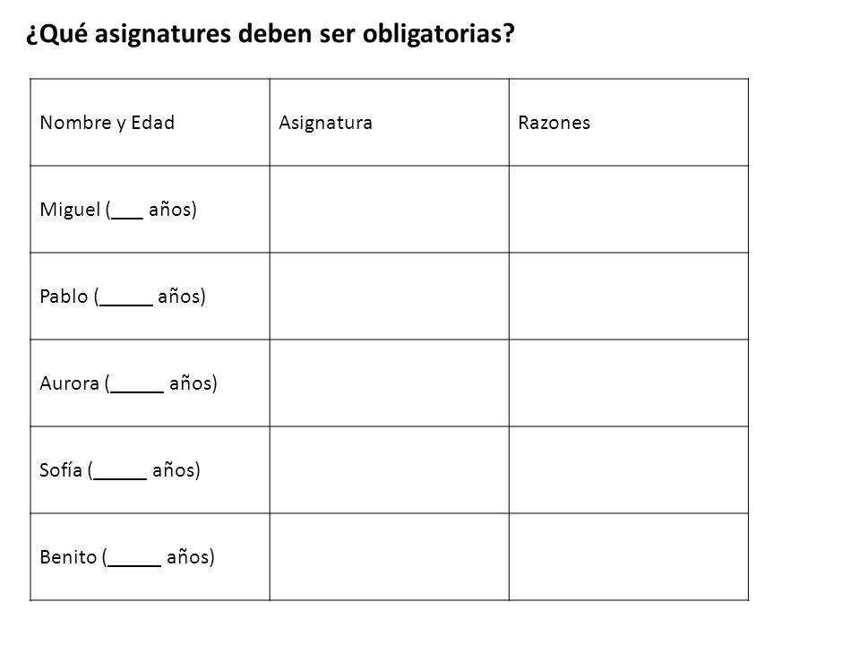 ¿Qué asignatures deben ser obligatorias.