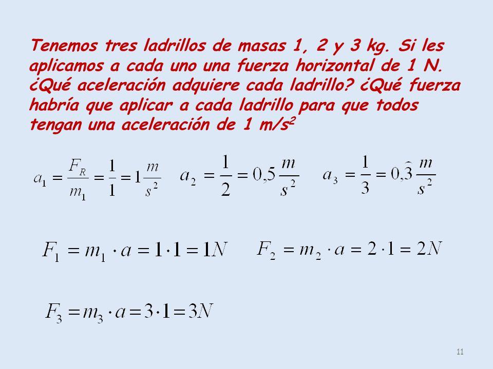 Tenemos tres ladrillos de masas 1, 2 y 3 kg. Si les aplicamos a cada uno una fuerza horizontal de 1 N. ¿Qué aceleración adquiere cada ladrillo? ¿Qué f