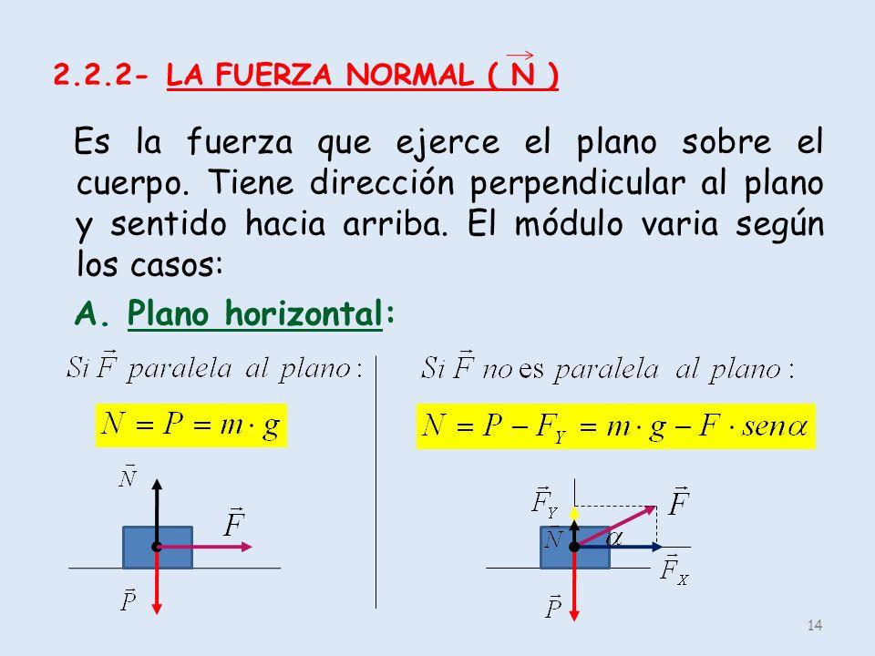 2.2.2- LA FUERZA NORMAL ( N ) Es la fuerza que ejerce el plano sobre el cuerpo. Tiene dirección perpendicular al plano y sentido hacia arriba. El módu